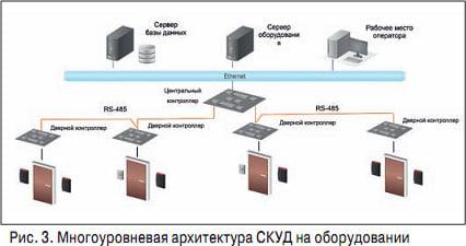 ААМ Системз_3
