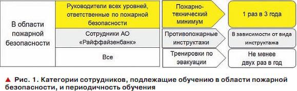 Райффайзенбанк_1
