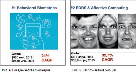 биометрия_3