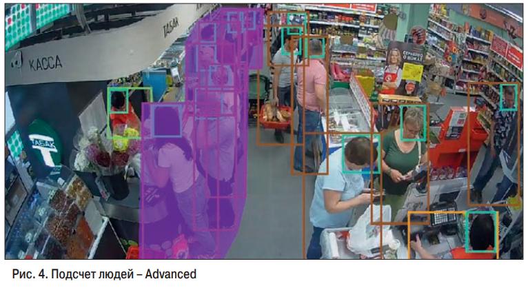 Видеоаналитика в мультиформатной розничной компании X5 Retail Group